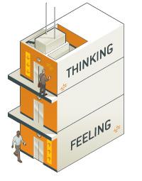 thinking-feeling